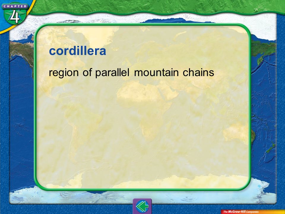cordillera region of parallel mountain chains Vocab4