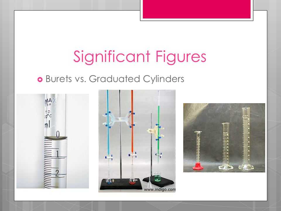 Significant Figures Burets vs. Graduated Cylinders