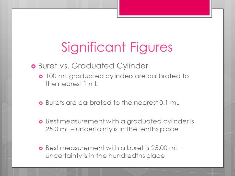 Significant Figures Buret vs. Graduated Cylinder