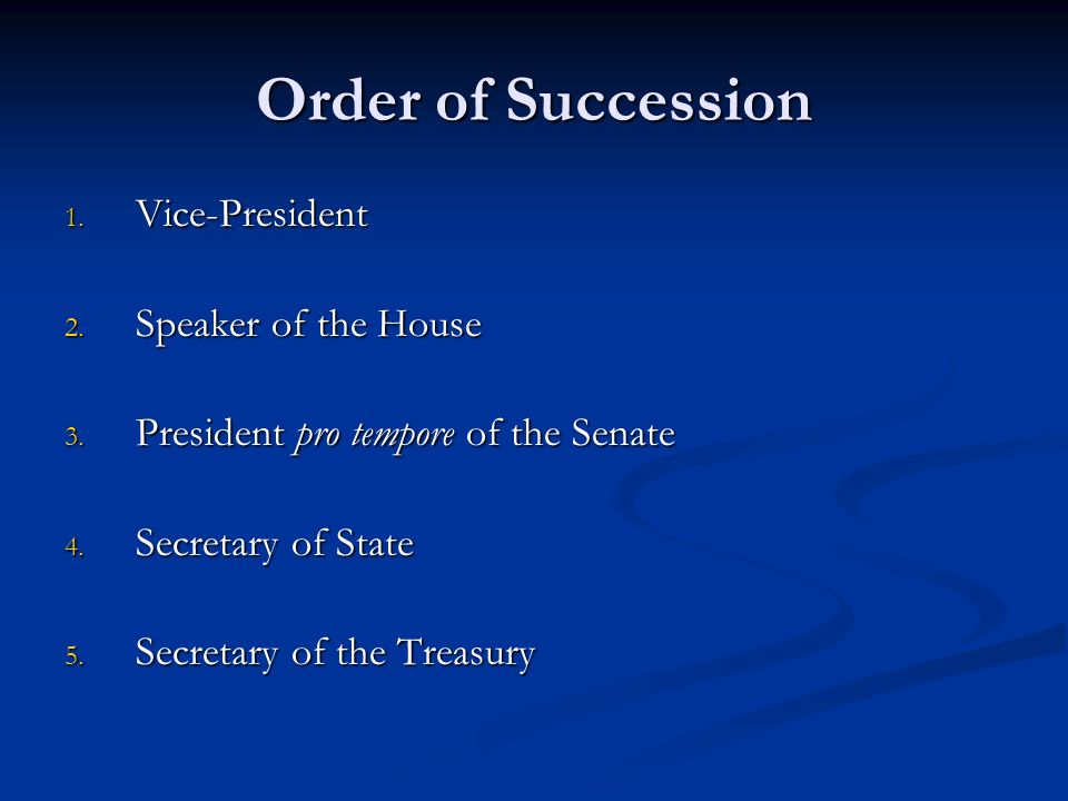 Order of Succession Vice-President Speaker of the House