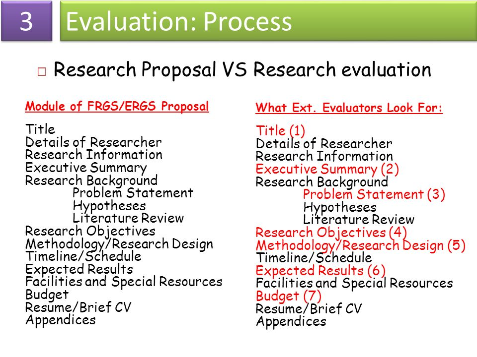 evaluating the research process Program evaluation is a systematic method for collecting, analyzing it is essential that evaluation research assess the implementation process itself.