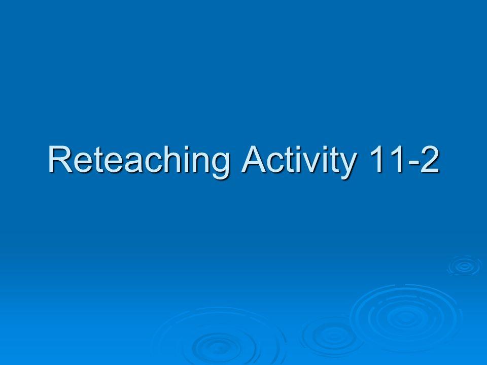 Reteaching Activity 11-2