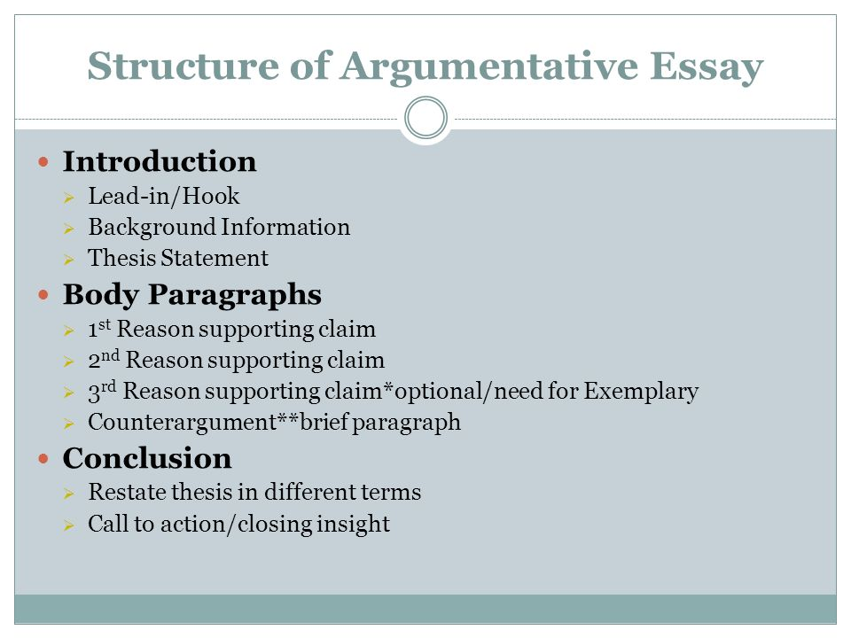 structure of argument in essay How to write an argumentative research paper an argumentative essay requires you to make an argument about something and support your point of view using evidence in the form of primary and secondary sources the argumentative essay is a.