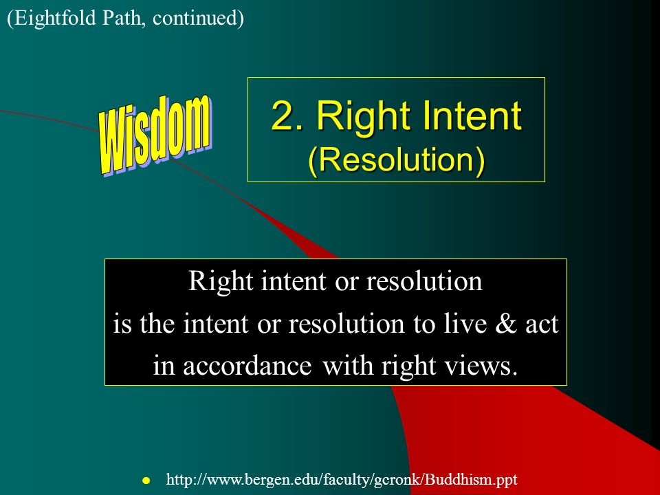 2. Right Intent (Resolution)