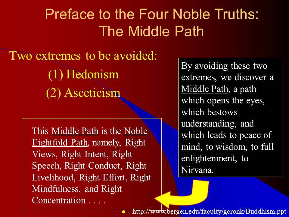 Preface to the Four Noble Truths: The Middle Path