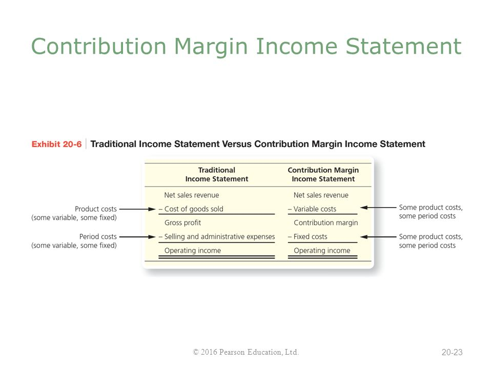 contribution income statement A contribution income statement is a type of income statement in which all variable expenses are subtracted from sales to arrive at a contribution margin, and then all fixed expenses are deducted from contribution margin to arrive or net profit or loss for the period.