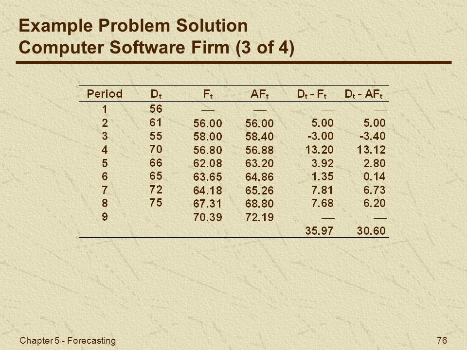 computer software problems and solutions pdf