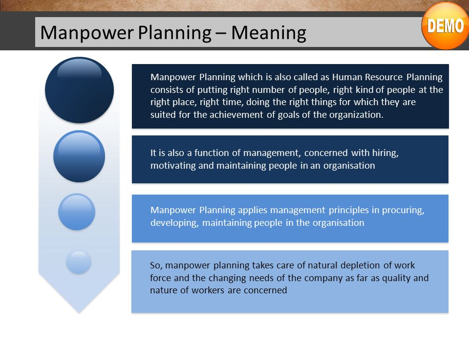 meaning and definition of human resource planning Glossary of hr terms having read the glossary, you feel that there are any omissions, then contact hrinz hrinz@hrinzorgnz term definition absolute ratings the activity of planning human resources usually in connection with the overall strategic planning of the organisation.