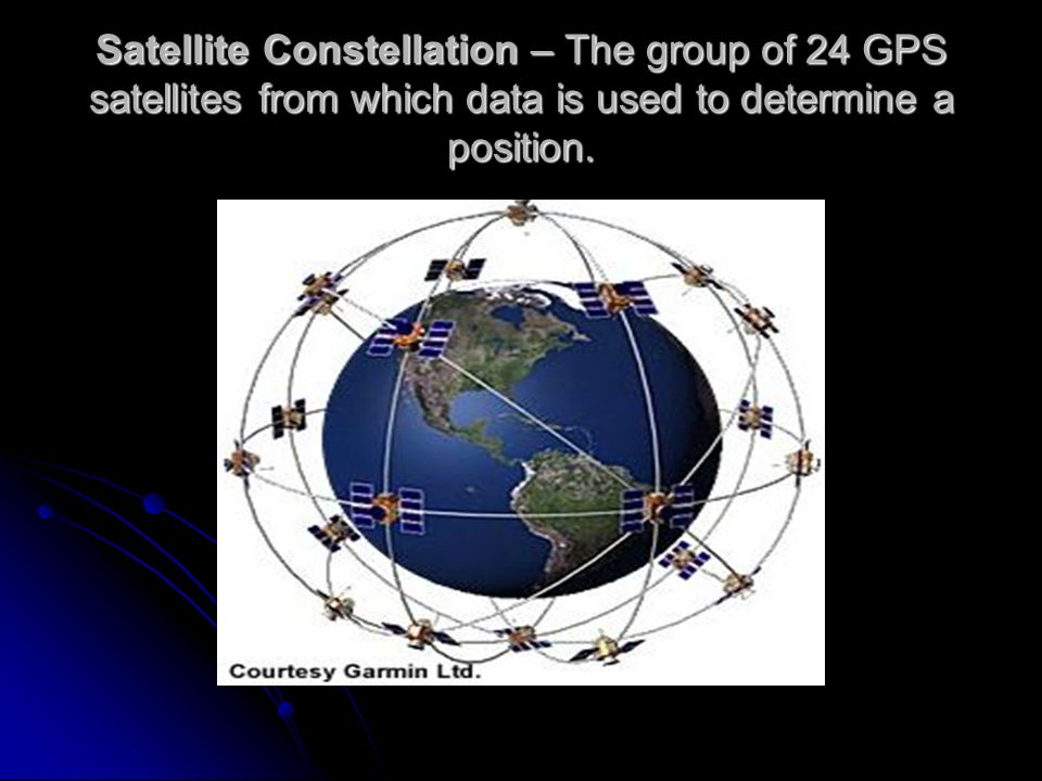 Satellite Constellation – The group of 24 GPS satellites from which data is used to determine a position.