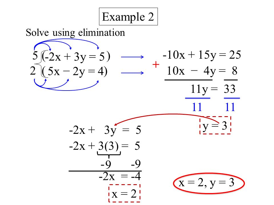 how to solve differential equations by substitution