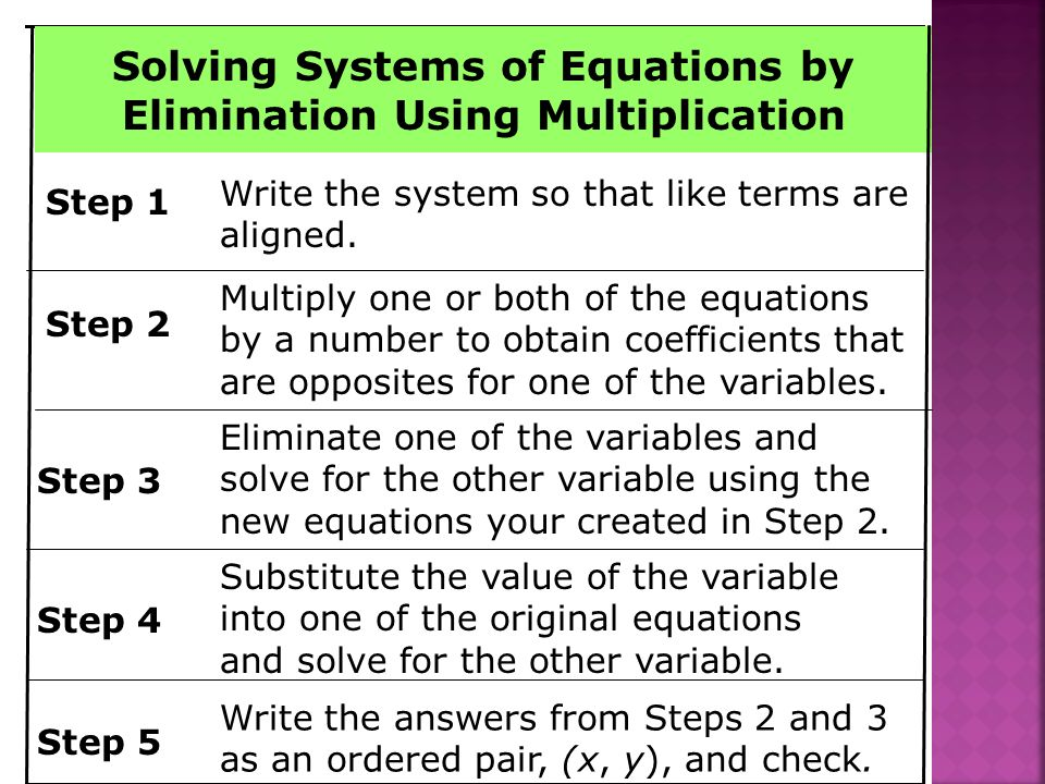 Linear Equations: Solutions Using Elimination with Three Variables