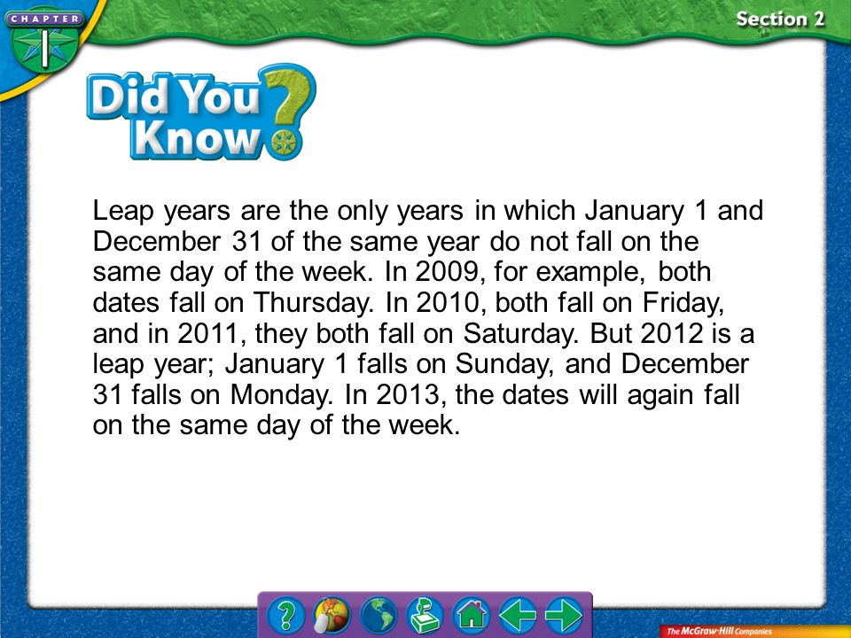 Leap years are the only years in which January 1 and December 31 of the same year do not fall on the same day of the week. In 2009, for example, both dates fall on Thursday. In 2010, both fall on Friday, and in 2011, they both fall on Saturday. But 2012 is a leap year; January 1 falls on Sunday, and December 31 falls on Monday. In 2013, the dates will again fall on the same day of the week.
