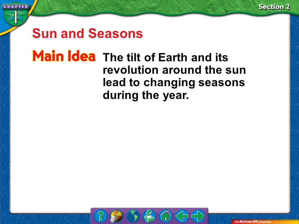 Sun and Seasons The tilt of Earth and its revolution around the sun lead to changing seasons during the year.