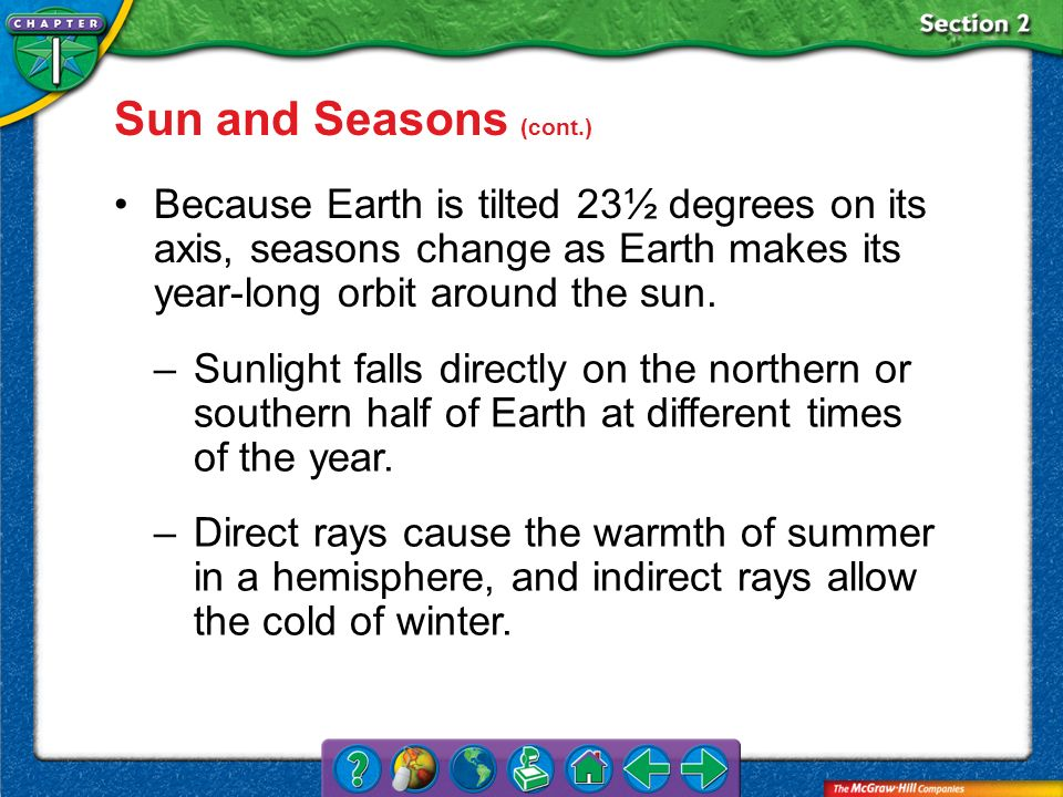 Sun and Seasons (cont.) Because Earth is tilted 23½ degrees on its axis, seasons change as Earth makes its year-long orbit around the sun.