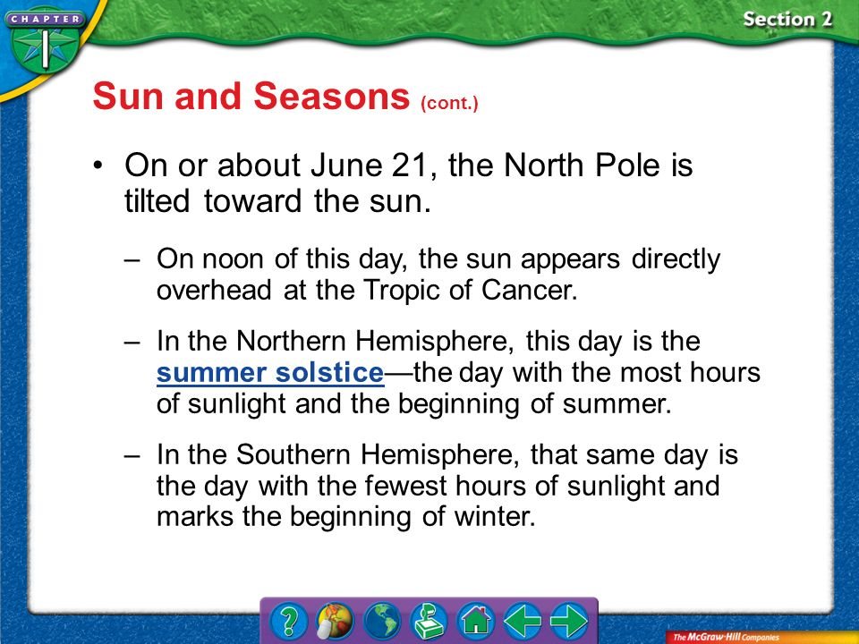 Sun and Seasons (cont.) On or about June 21, the North Pole is tilted toward the sun.