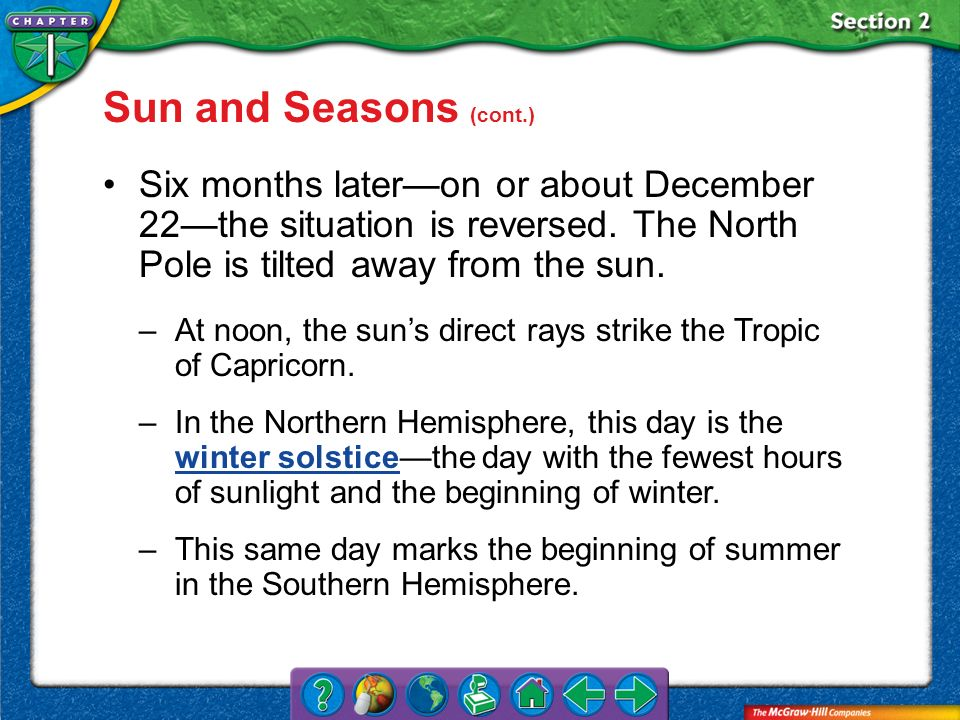 Sun and Seasons (cont.) Six months later—on or about December 22—the situation is reversed. The North Pole is tilted away from the sun.