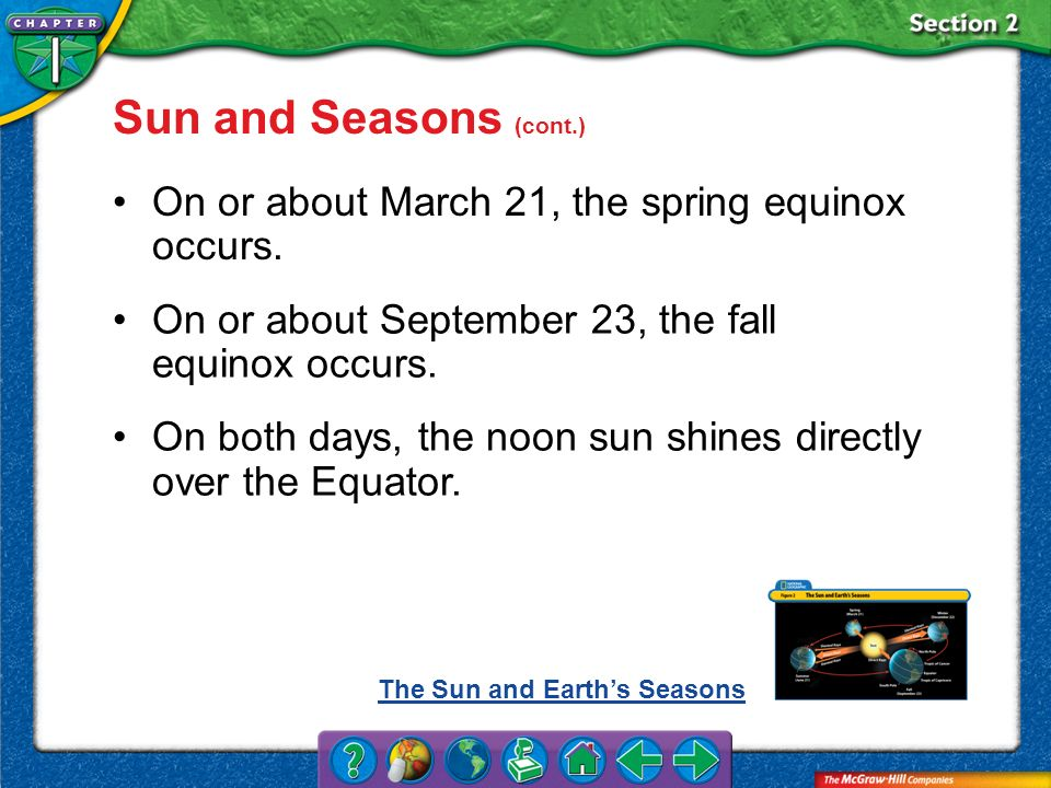 Sun and Seasons (cont.) On or about March 21, the spring equinox occurs. On or about September 23, the fall equinox occurs.
