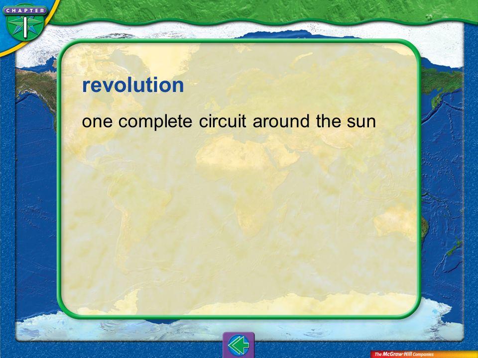 revolution one complete circuit around the sun Vocab12
