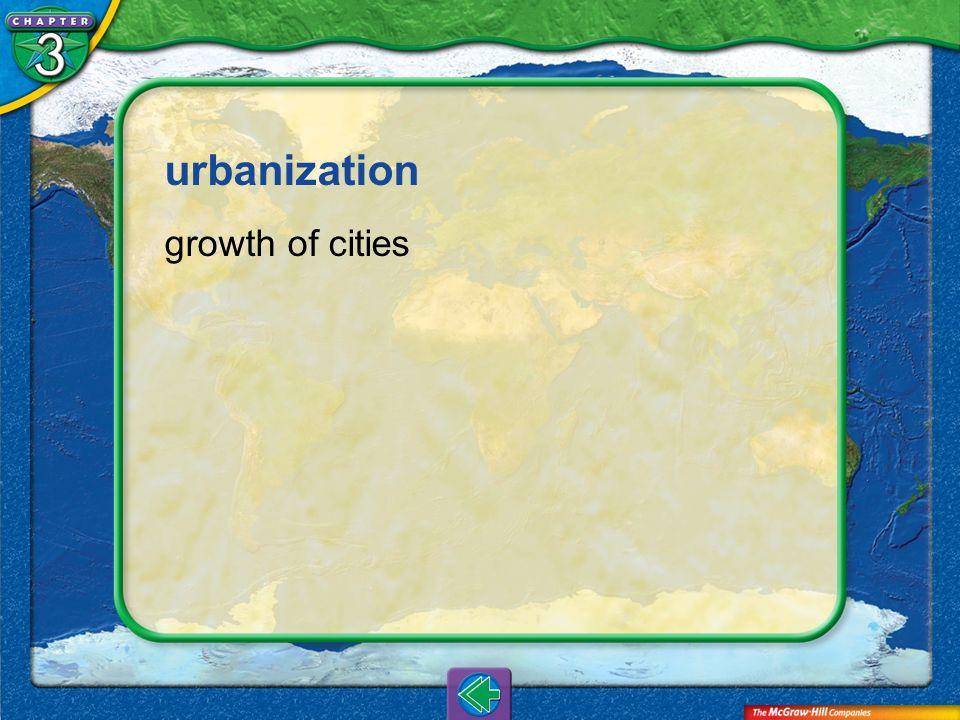 urbanization growth of cities Vocab5