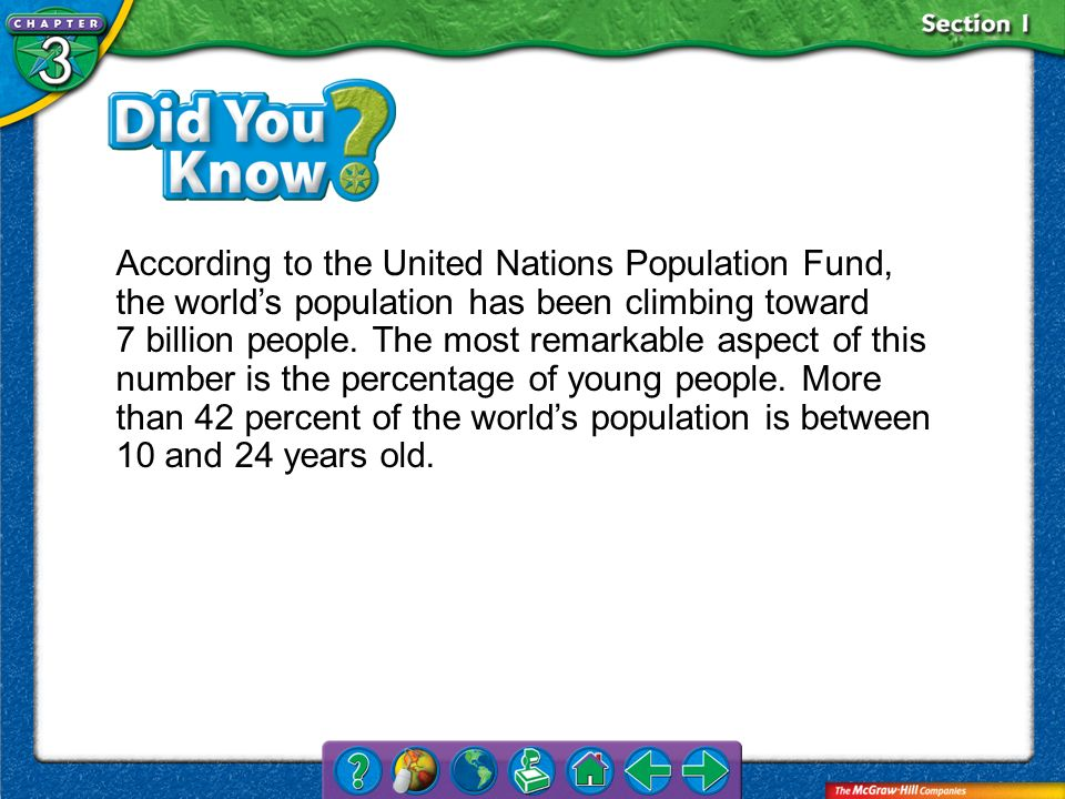 According to the United Nations Population Fund, the world's population has been climbing toward 7 billion people. The most remarkable aspect of this number is the percentage of young people. More than 42 percent of the world's population is between 10 and 24 years old.