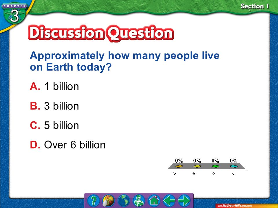 Approximately how many people live on Earth today A. 1 billion