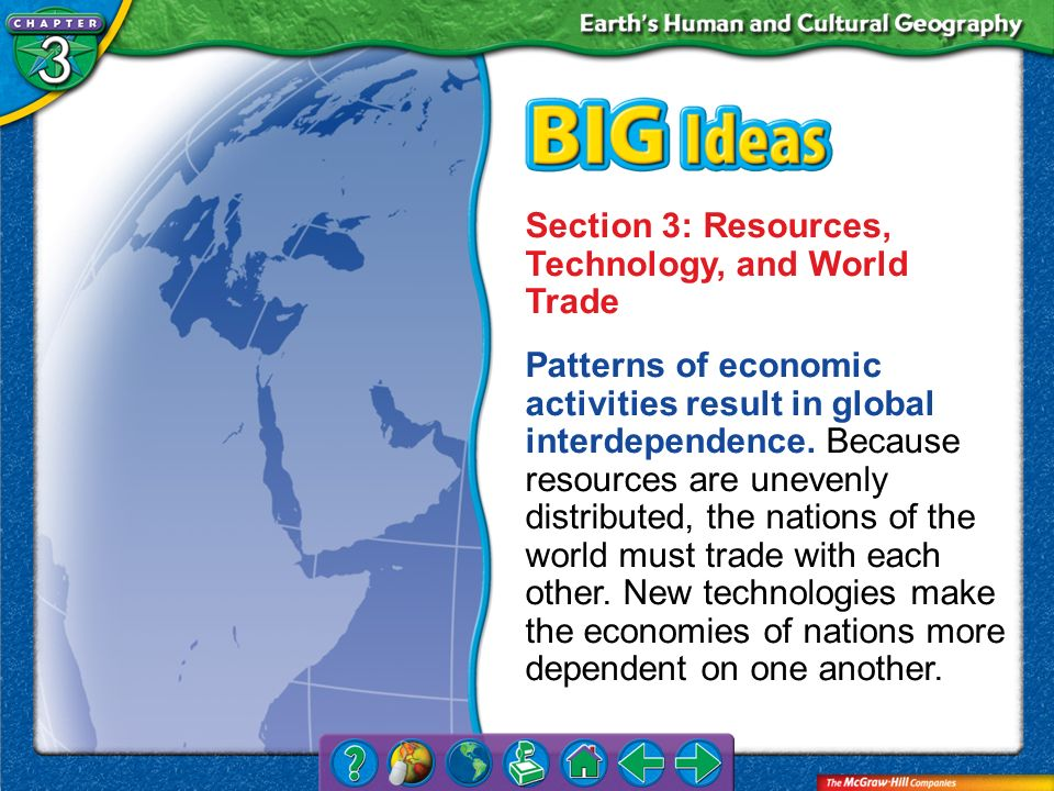 Section 3: Resources, Technology, and World Trade
