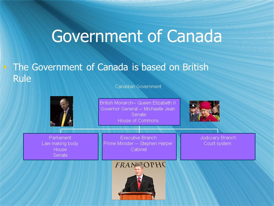 Government of Canada The Government of Canada is based on British Rule