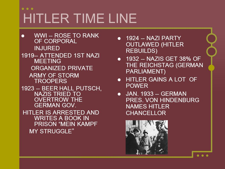 HITLER TIME LINE WWI -- ROSE TO RANK OF CORPORAL