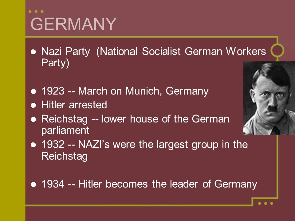 GERMANY Nazi Party (National Socialist German Workers Party)