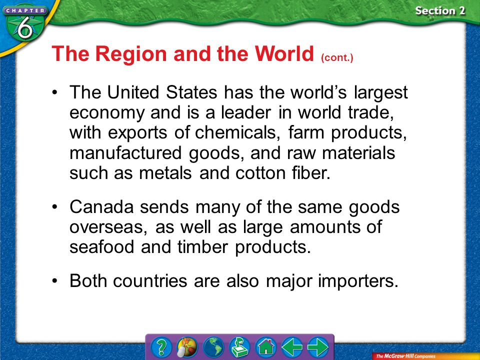 The Region and the World (cont.)