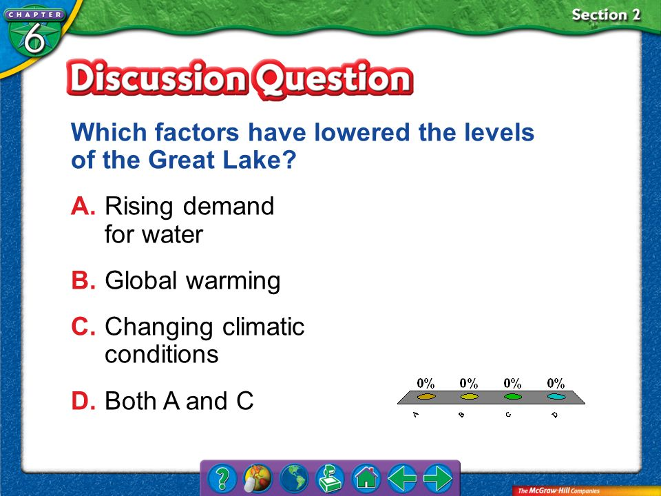 Which factors have lowered the levels of the Great Lake