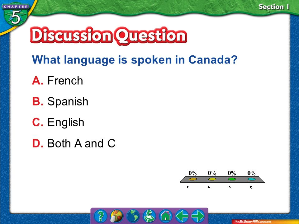 What language is spoken in Canada A. French B. Spanish C. English