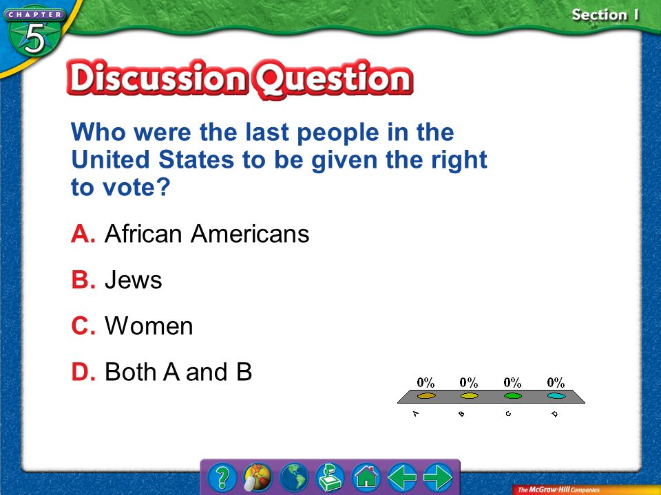 Who were the last people in the United States to be given the right to vote