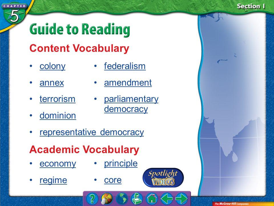 Content Vocabulary Academic Vocabulary colony annex terrorism dominion