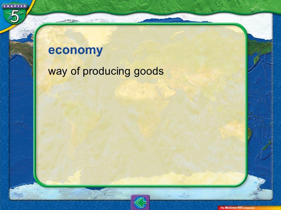 economy way of producing goods Vocab9