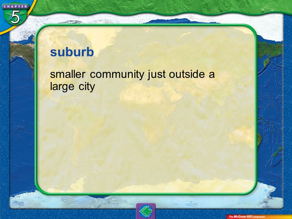 suburb smaller community just outside a large city Vocab14