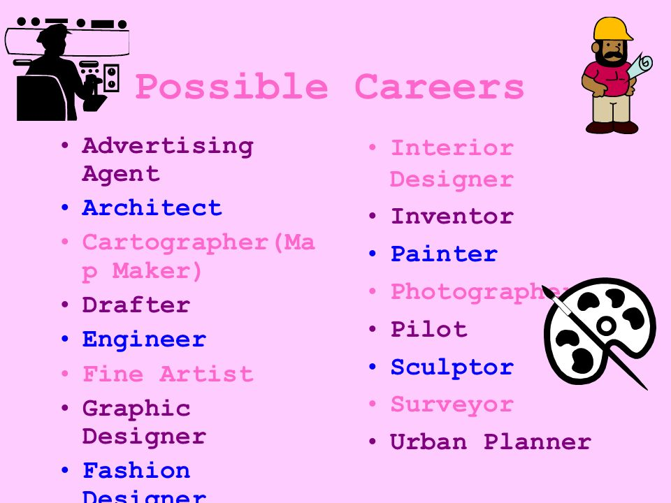 Possible Careers Advertising Agent Architect Cartographer(Map Maker)