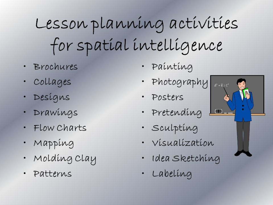 Lesson planning activities for spatial intelligence