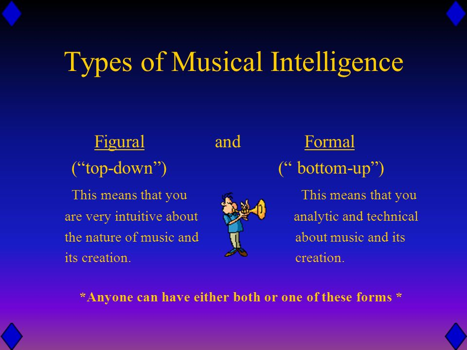 Types of Musical Intelligence