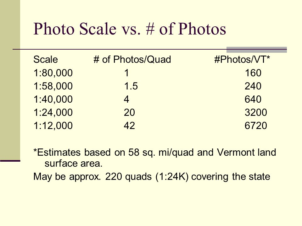 Photo Scale vs. # of Photos