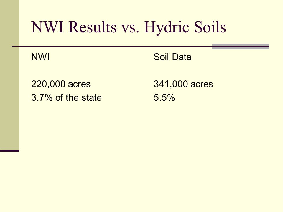 NWI Results vs. Hydric Soils