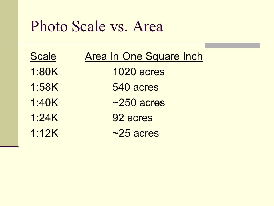Photo Scale vs. Area Scale Area In One Square Inch 1:80K 1020 acres