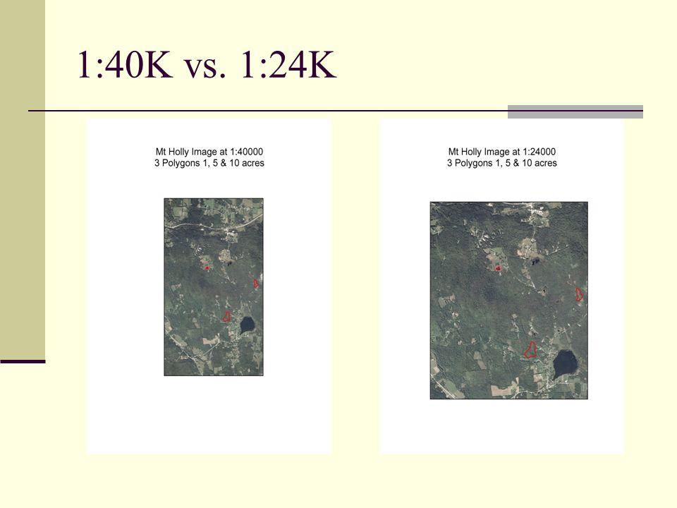 1:40K vs. 1:24K