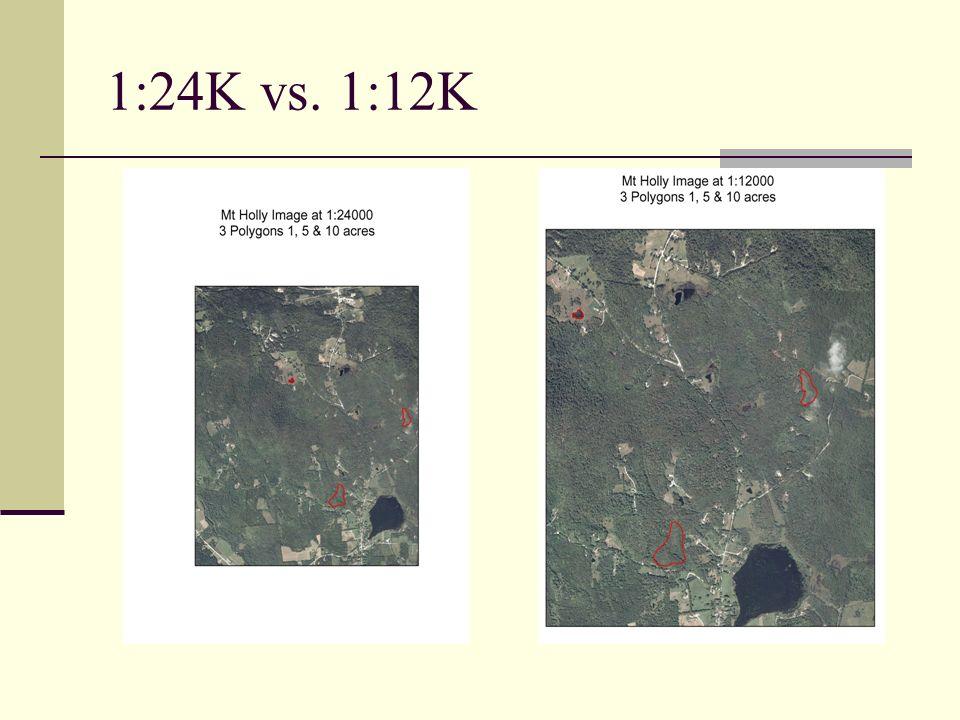 1:24K vs. 1:12K