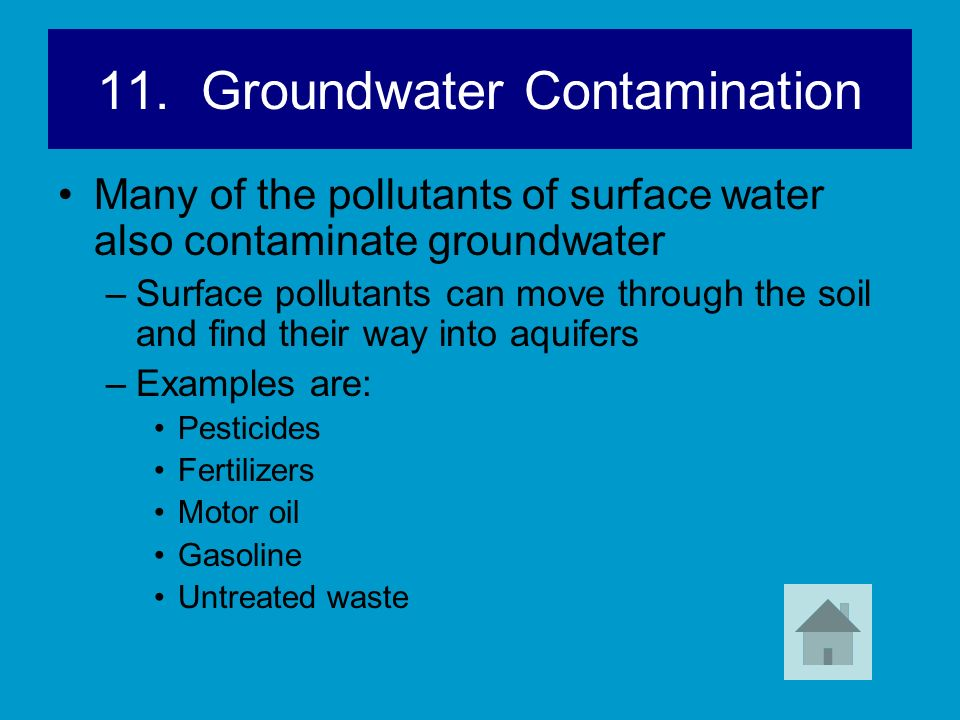 11. Groundwater Contamination
