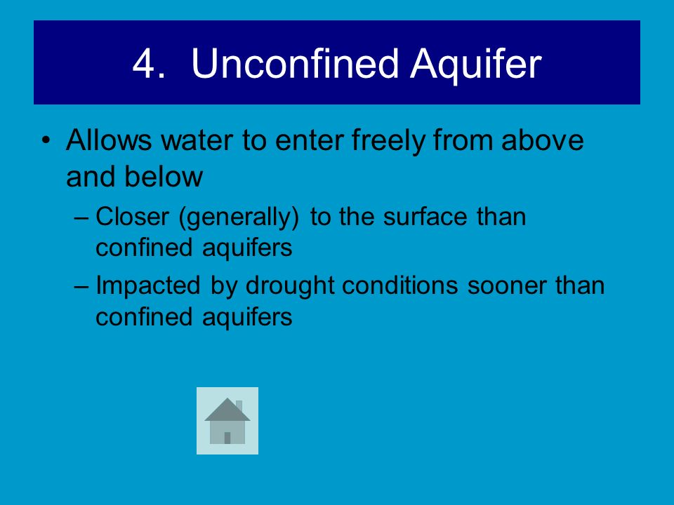 4. Unconfined Aquifer Allows water to enter freely from above and below. Closer (generally) to the surface than confined aquifers.