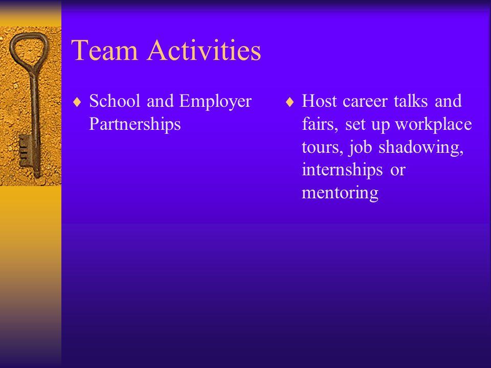 Team Activities School and Employer Partnerships