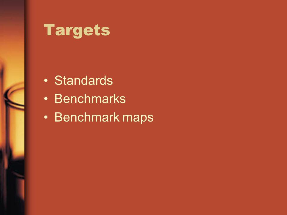 Targets Standards Benchmarks Benchmark maps