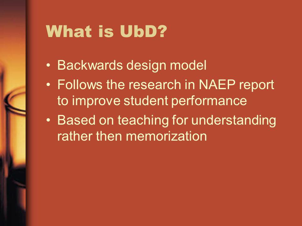 What is UbD Backwards design model