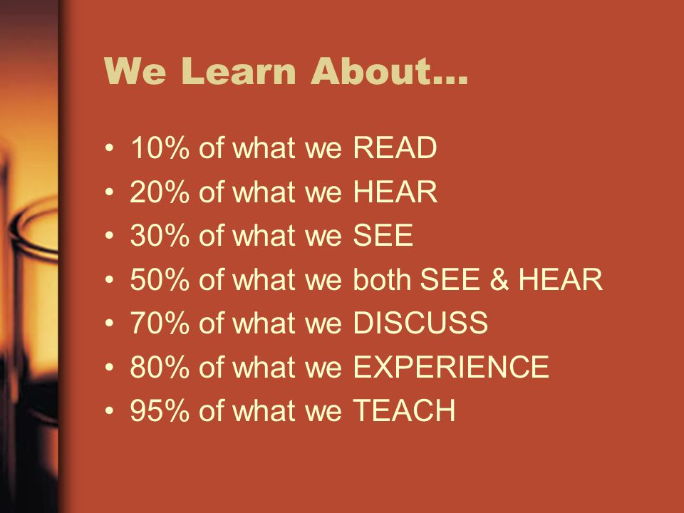 We Learn About… 10% of what we READ 20% of what we HEAR